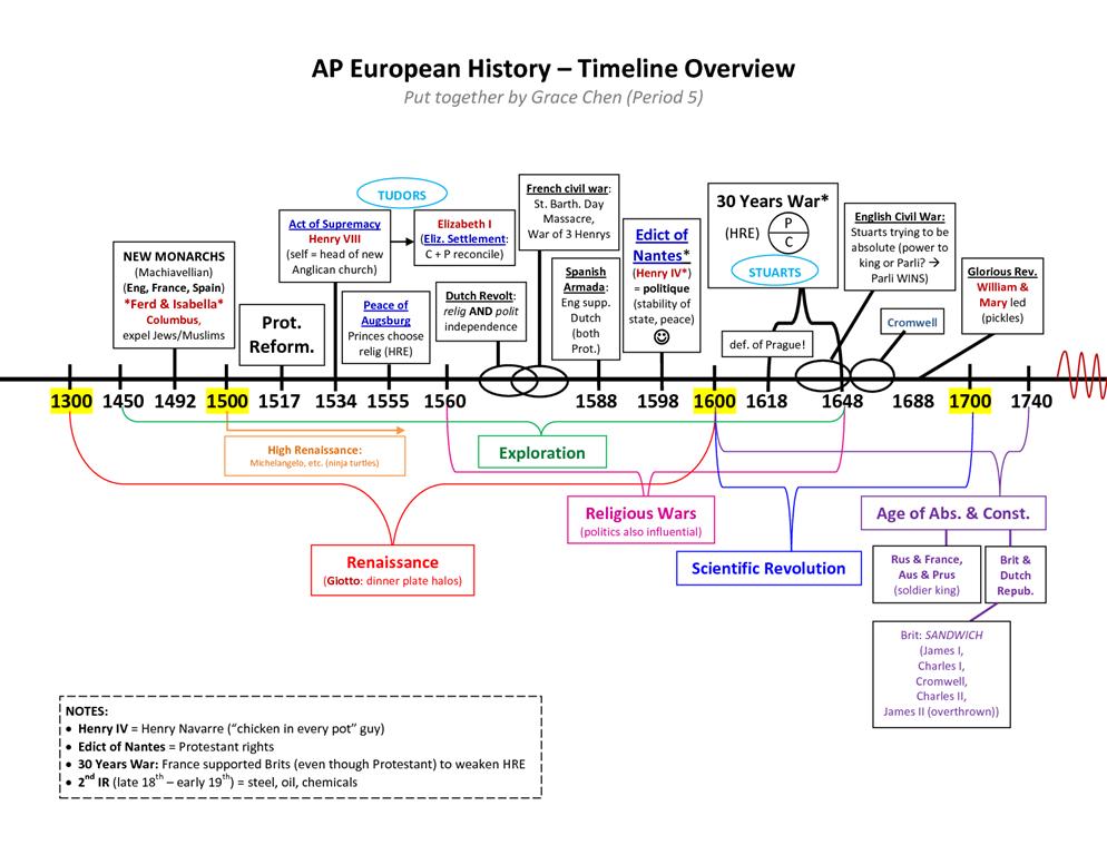 AP-European-History.png