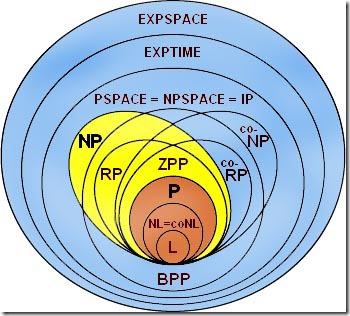 chp_venn_diagram