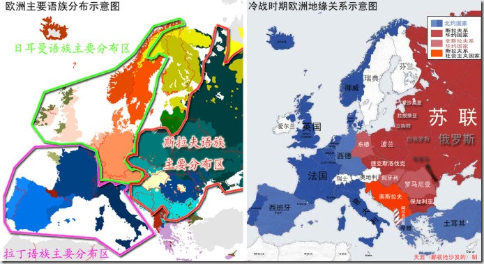 european_geo_relation_and_language_families