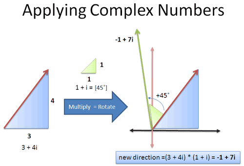 example_complex_numbers_multiply