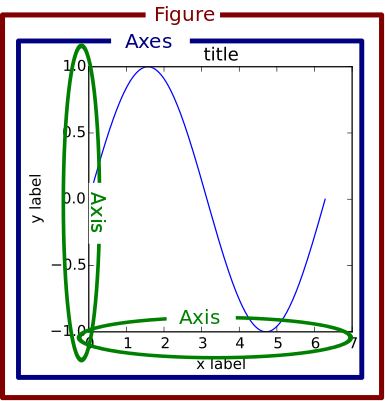 matplotlib_figure_axes_axis