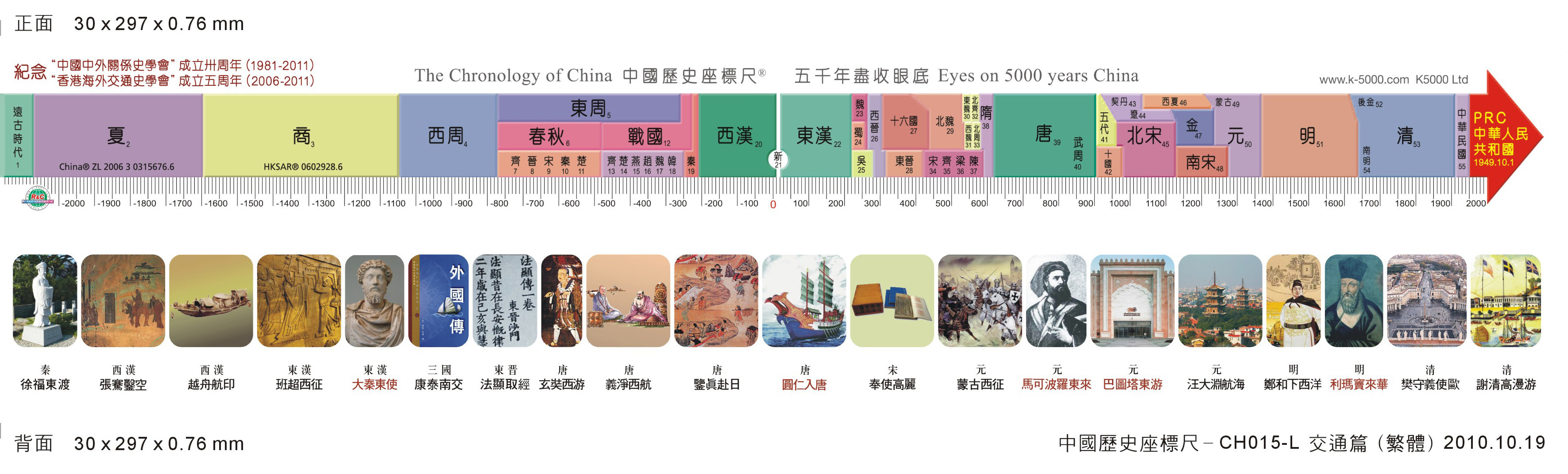 the_chronology_of_china